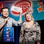 Рейтинг Ведущие: Антон Веселов (РЕТРО FM)