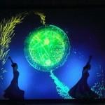 Танцевальные шоу - Танцевально-мультимедийное шоу